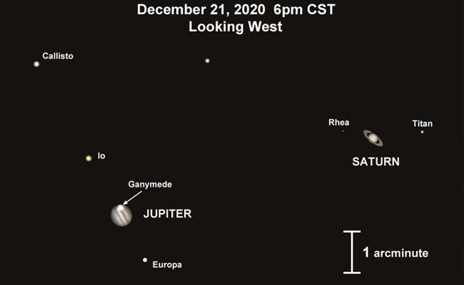 Conjuncion Júpiter y Saturno